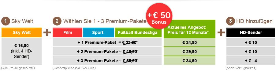 Sky günstig bestellen: 12 Monate Sport inkl. HD für 24,95 Euro/Monat - Ein Screenshot eines Handys - Organisation